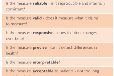 PRO Measures